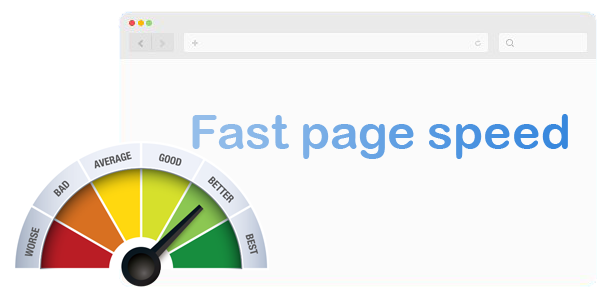 Fast pagespeed